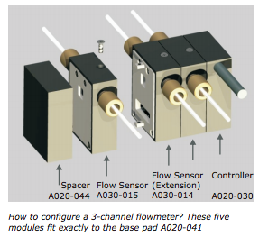 Graphic display of flowsensor assembly