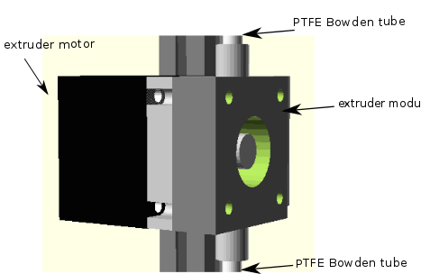 linear actuator encoder and end stop