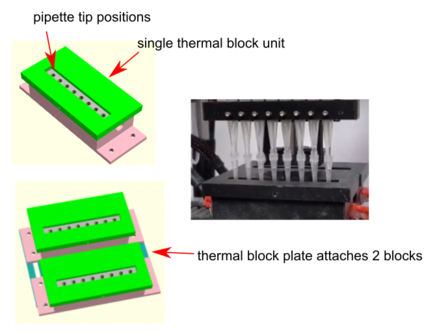 thermal blocks for pipette tips