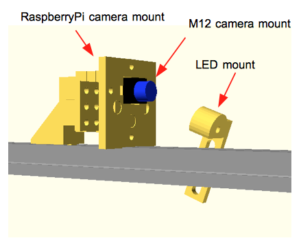 raspberry pi camera mount with M12 lens holder and strob LED holder