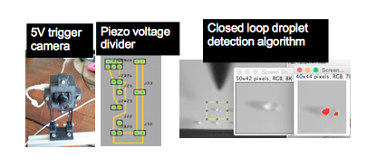 synchronized data collection using a piezoelectric dispeners