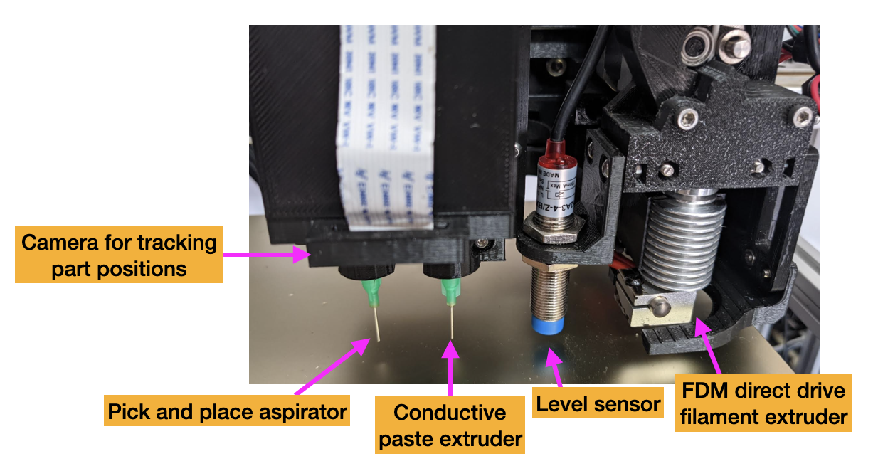 LabBot configuration that integrates circuit fabrication with 3-D printing